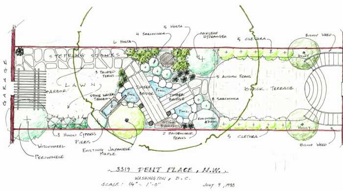 Landscape design drawing the environment john james for Garden design sketches