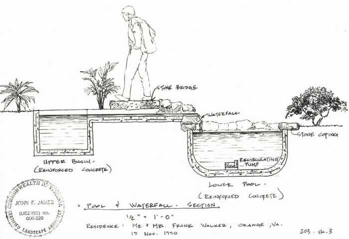 walker_section_sketch